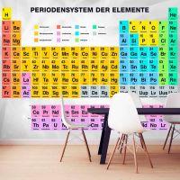 Det periodiske system i farver fotostat - flot foto tapet til væggen